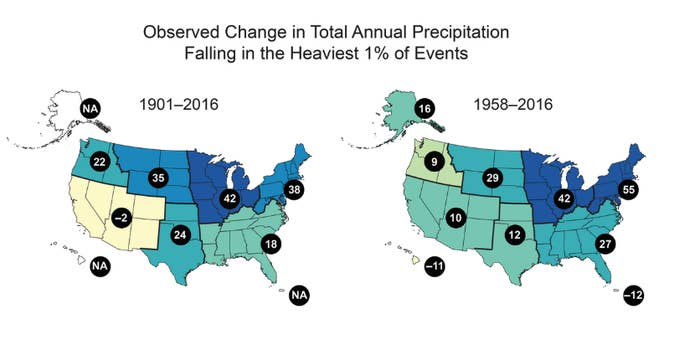 Percentage changes over time in heavy precipitation (rain and snow) events.