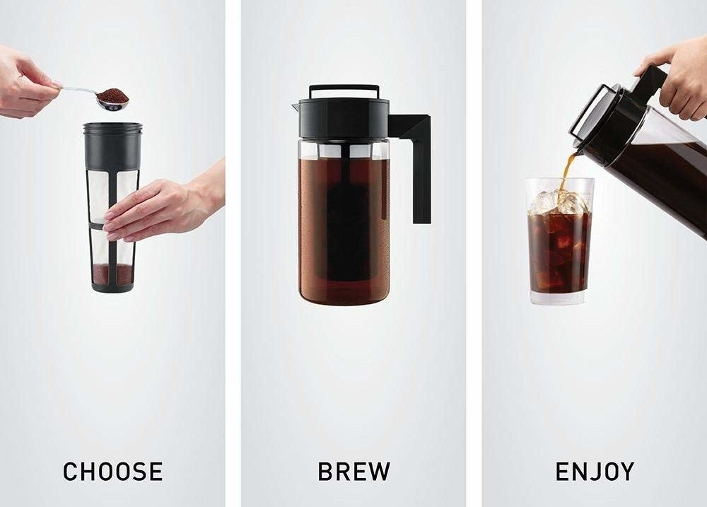 A graphic instructing to fill the filter with coffee, let it sit, and drink it