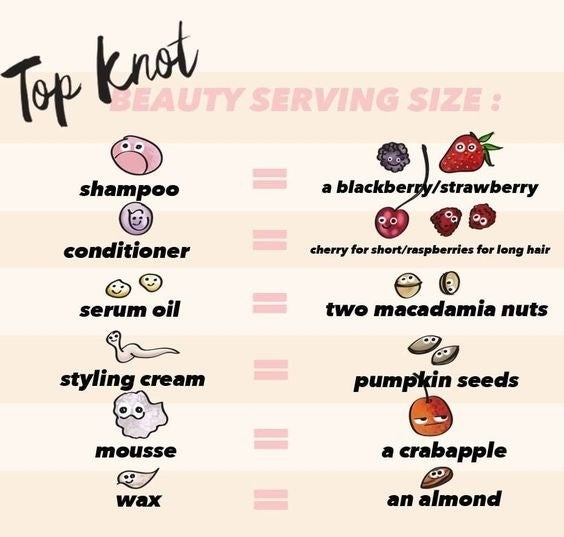 Graphic of beauty serving size illustrated with food items
