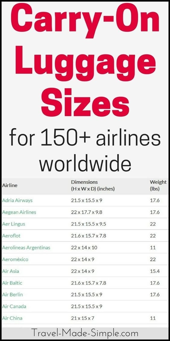 Better safe than sorry! Check out this chart, as well as the list of luggage specifications from 150 airlines, before you purchase a new carry-on.