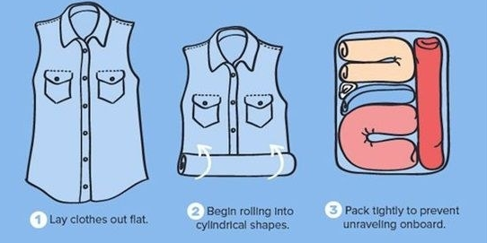 17 Packing Charts You'll Wish You Had Known About Sooner