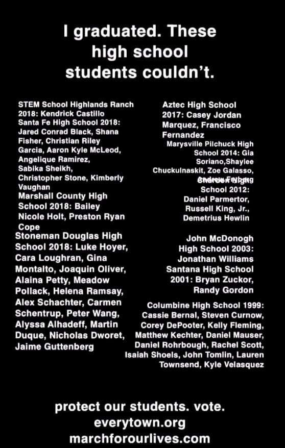 Teen's Graduation Cap To Honor High School Shooting Victims
