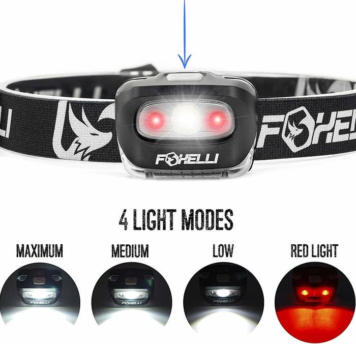 The headlamp and insets of each of the four brightness modes