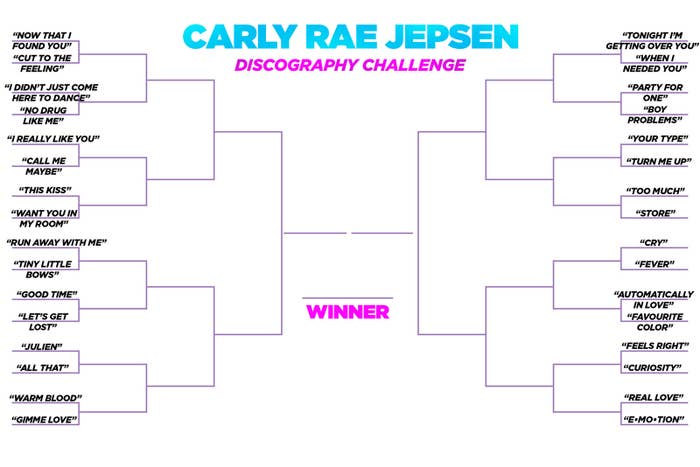 Carly Rae Jepsen Ranked Her Own Songs