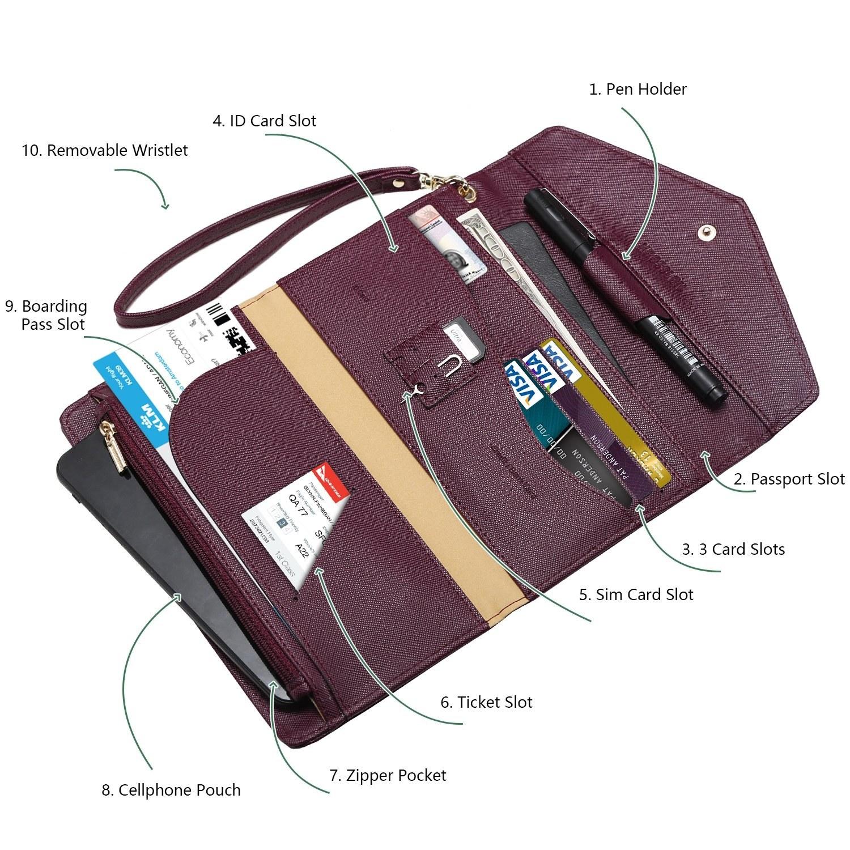 Gili Surfaced Planet Travel Passport /& Document Organizer Zipper Case