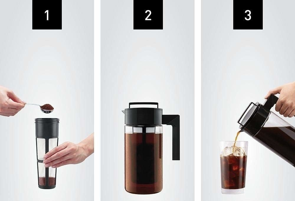 A hand 1) scoops grounds into the filter 2) places the filter in water and puts the lid on the carafe and 2) pours out the now-brewed coffee