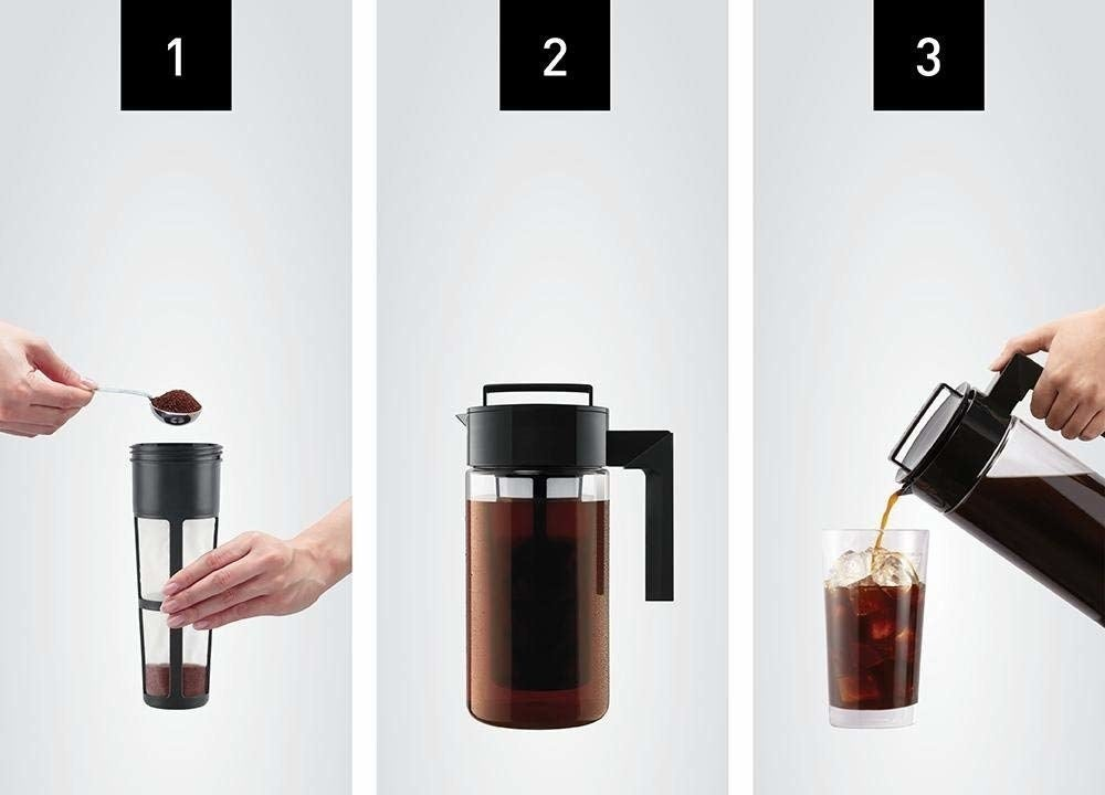 Three parts: 1. Hands scooping ground coffee into a mesh inner filter. 2. The filter in the pitcher, brewing, and 3. The pitcher pouring