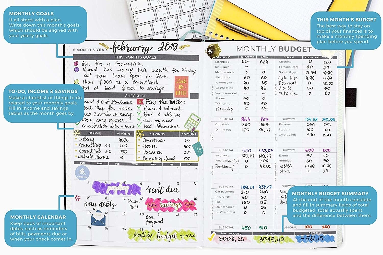 The inside of the planner, with monthly goals, spaces for income, to-do lists, savings, a monthly calendar, and monthly budget