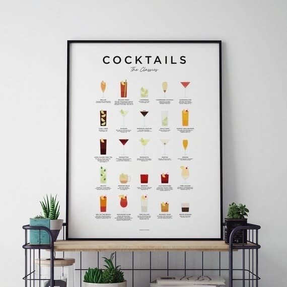 Cocktail poster with 25 cocktails and the ingredients listed under each one