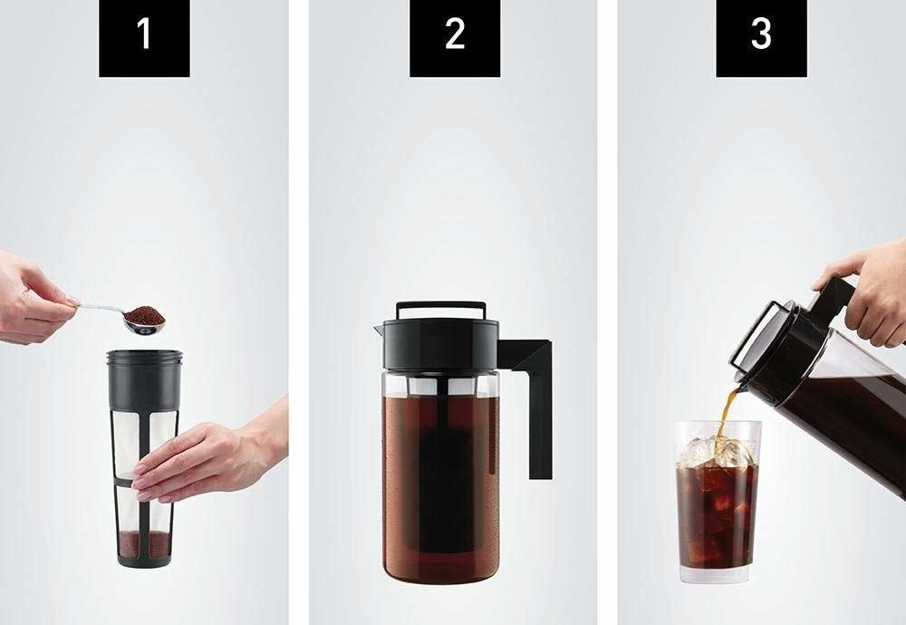 A three part chart showing you to first scoop coffee into the basket, then assemble the carafe to chill overnight, then have a drink
