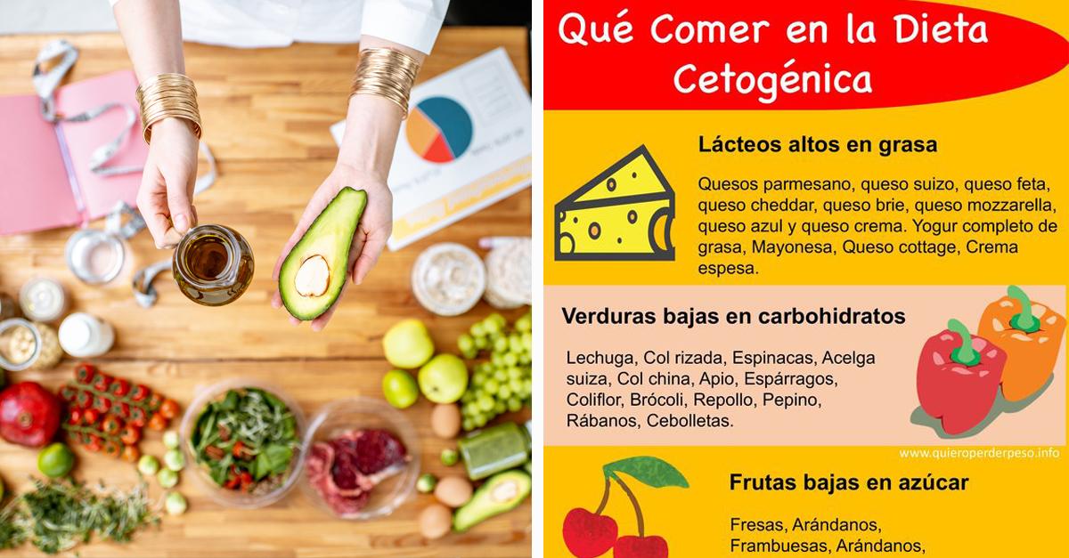 Yuca en la dieta cetogenica