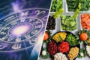 Astrology Soulmate Quiz