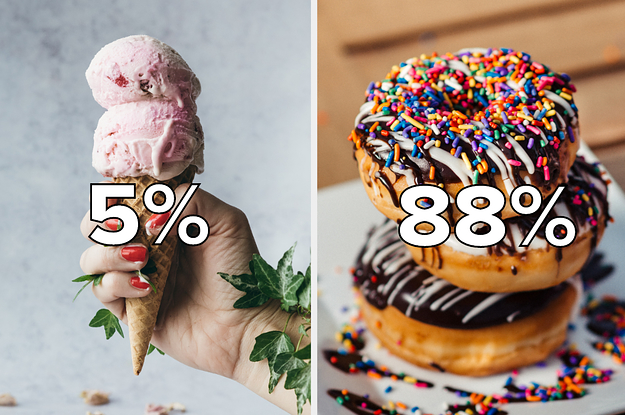 We Can Guess Your Phone S Battery Percentage Based On The Desserts You Want To Eat