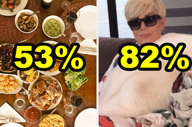 Build A Six Course Meal And We'll Tell You What % Fancy You Are