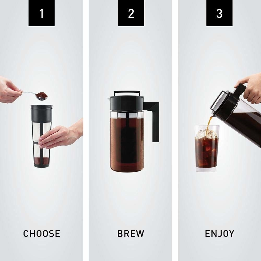 A diagram showing instructing you to pour coffee into the filter, brew it in the pitcher and enjoy the cold brew