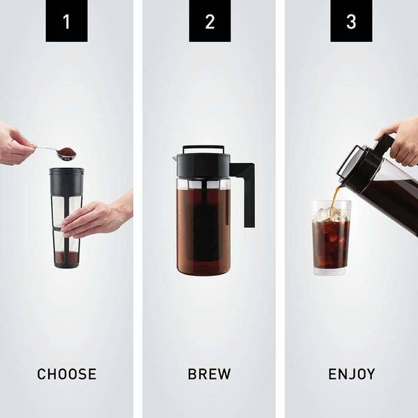A graphic showing how to use the device: add coffee to the filter, brew, and enjoy