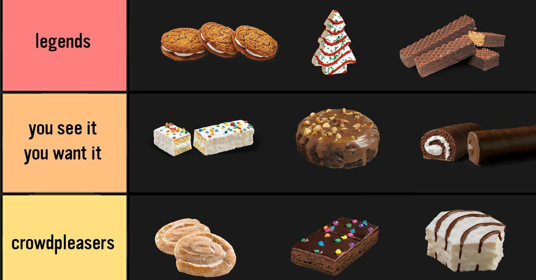 Little Debbie Released A Ranking Of All Their Snacks And Food Lovers Aren't Impressed