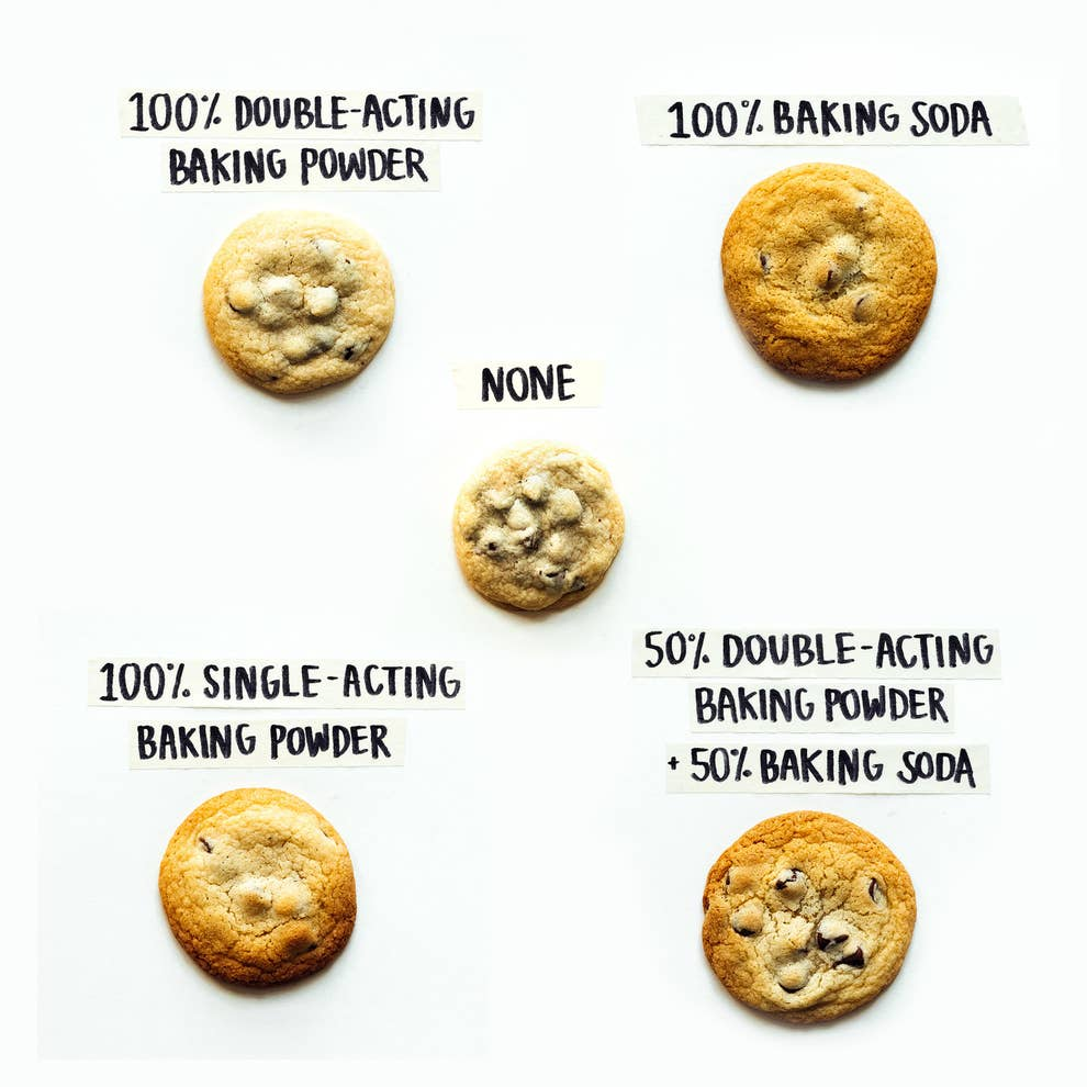 Is Baking Soda Or Powder Better For Making Cookies With?