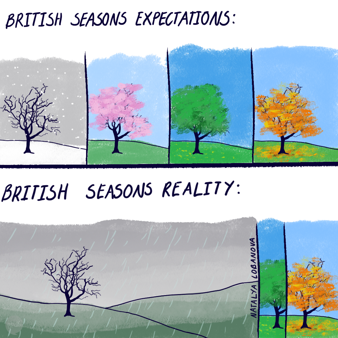 British Seasons expectations: all even seasons, British seasons reality: mostly rainy winter a bit of summer, and a bit of autumn.