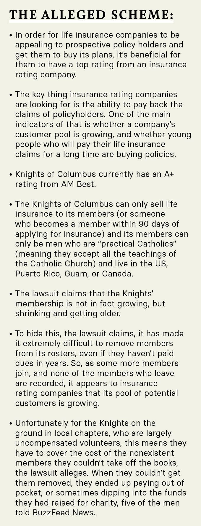 The Knights Of Columbus Are Inflating Their Membership In