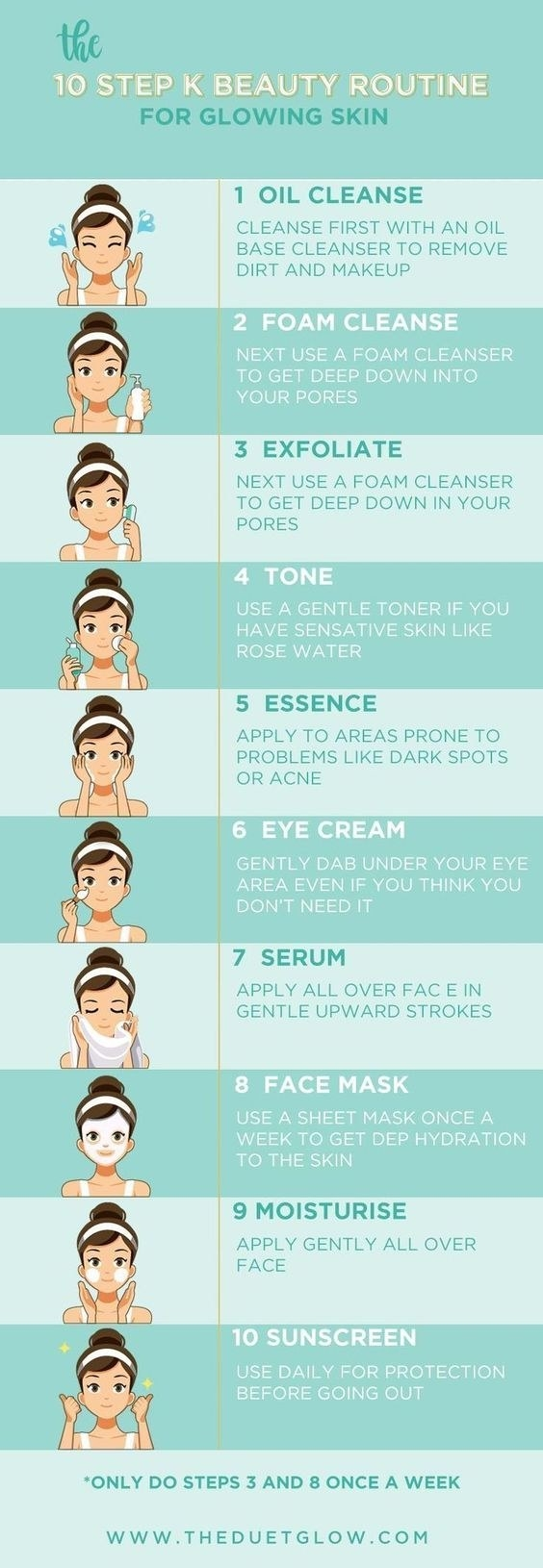 Skincare Infographics Charts And
