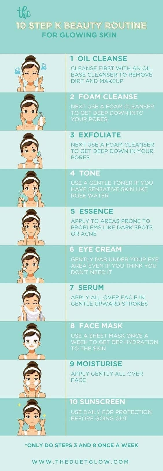 Skincare Infographics Charts And Cheat Sheets