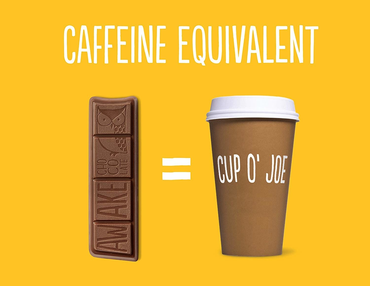 A graphic showing one bar of chocolate equating to one cup of coffee