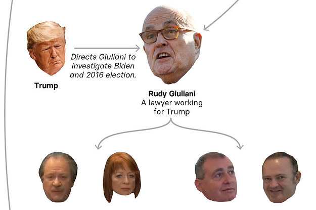 This Trump Impeachment Diagram Will Help You Keep Track Of All The People Involved