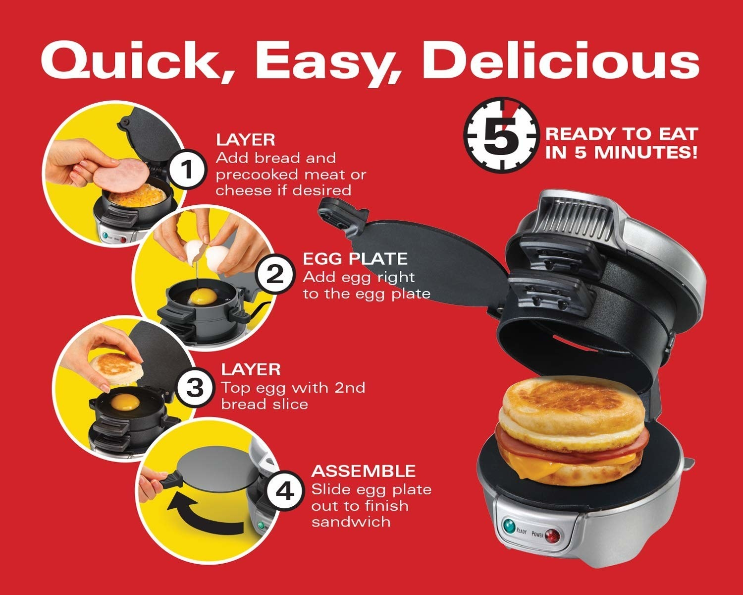 """The sandwich maker with an english muffin sandwich and the text """"ready in 5 minutes"""" with the steps: adding bread, meat, cheese, and egg"""