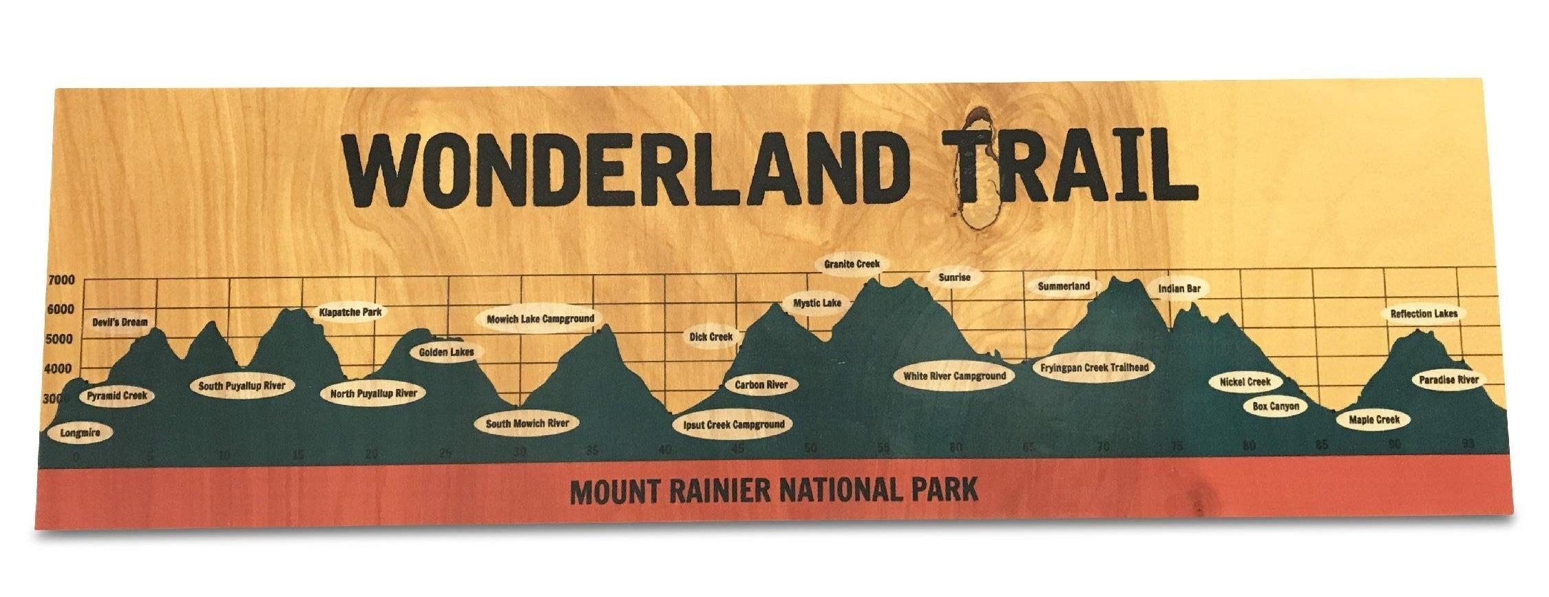 Wonderland trail wall sign
