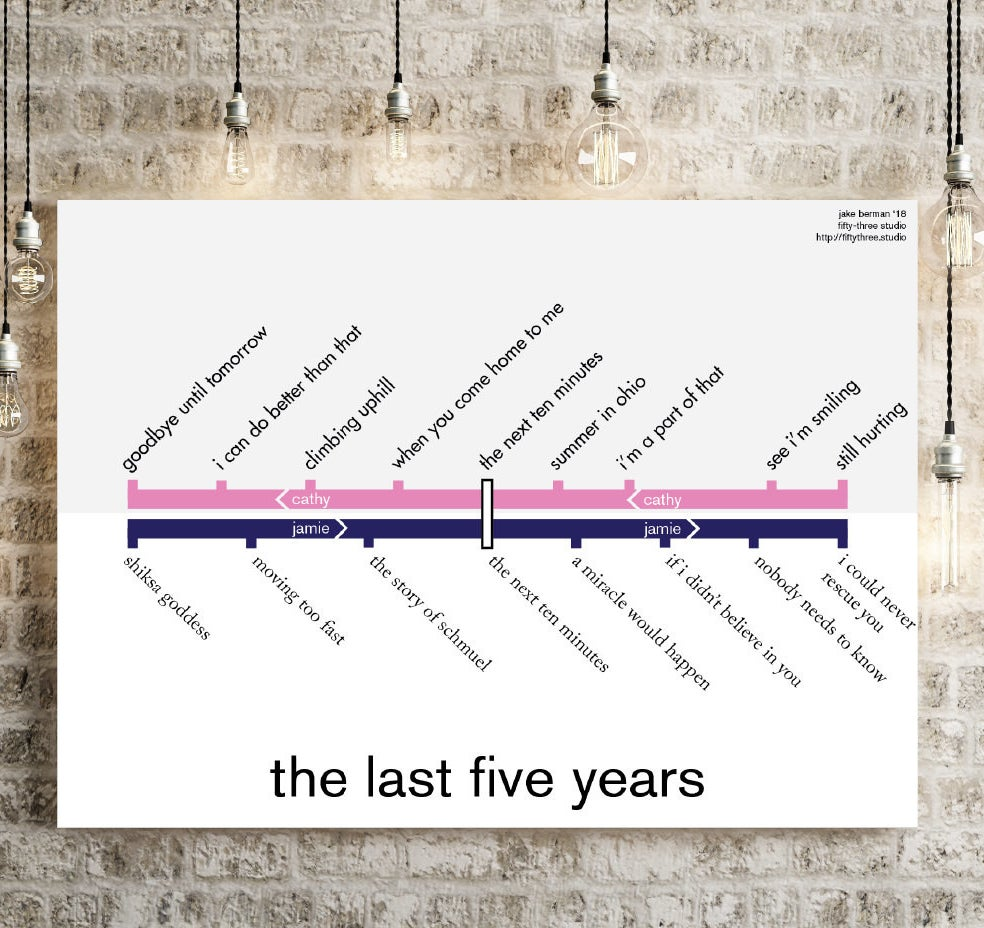 A rectangle white poster with two lines, one pink and one blue, with the titles of songs above and below it