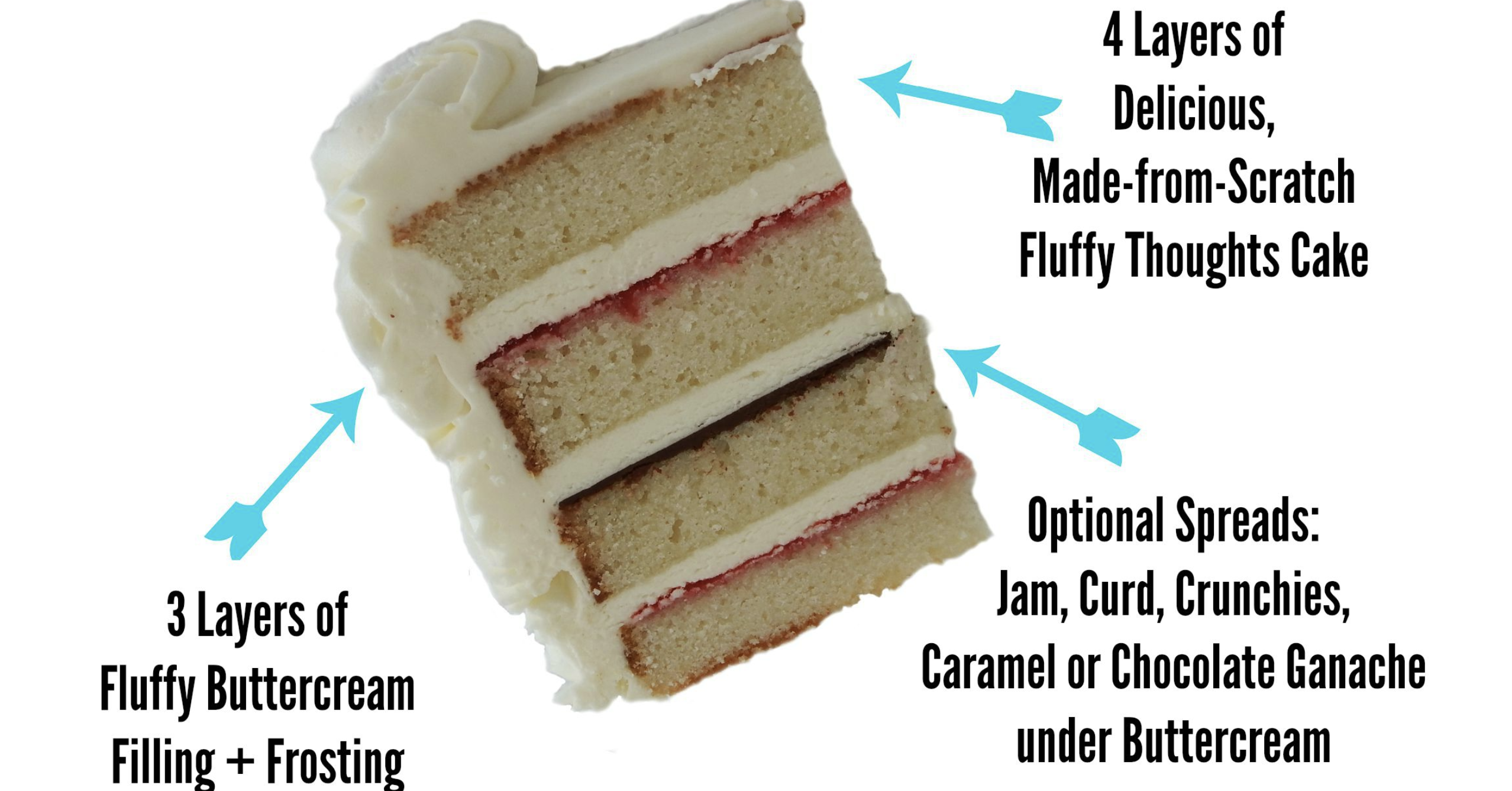 19 Things To Keep In Mind When Picking A Wedding Cake