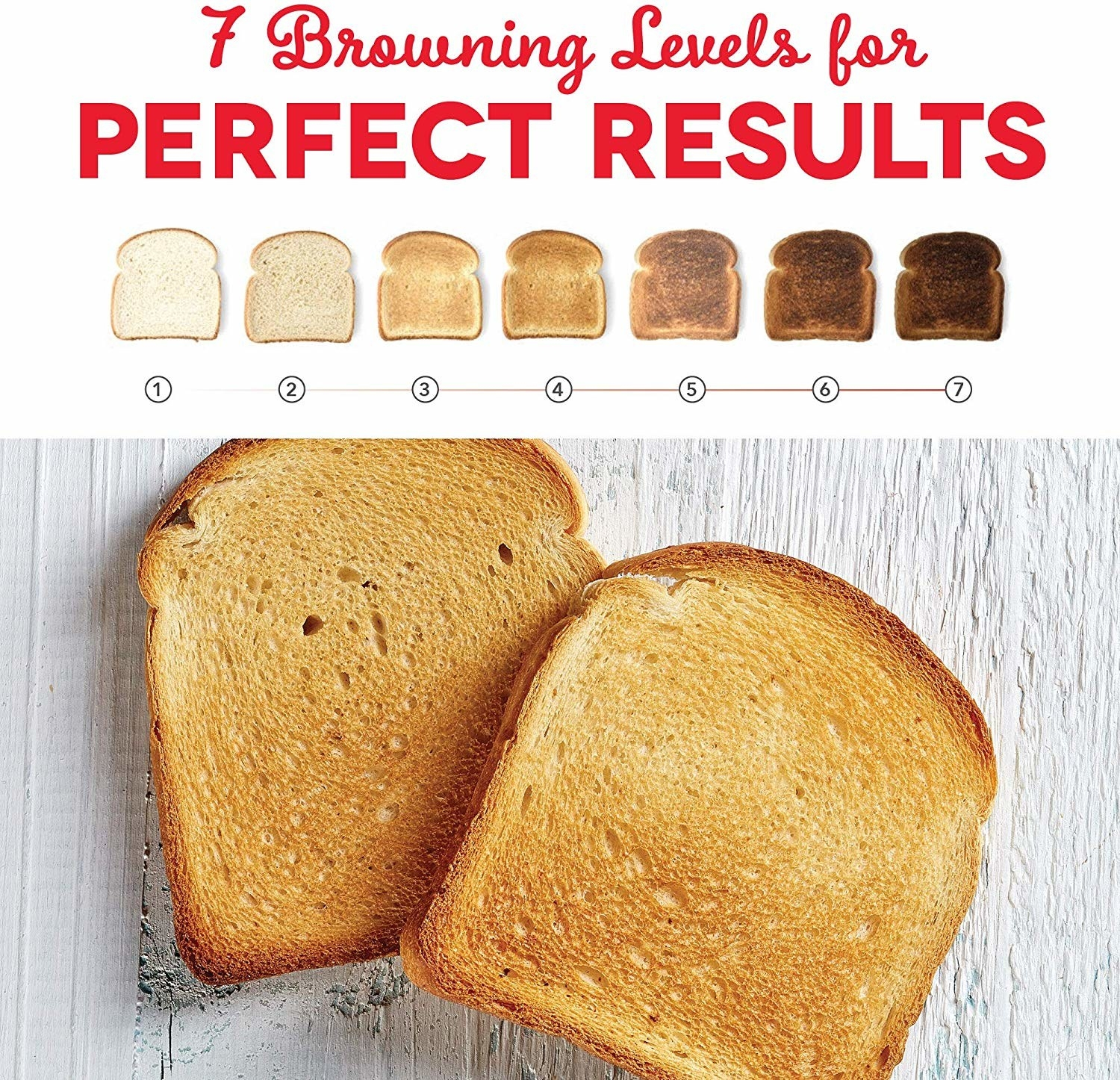 "a chart showing ""browning levels"" for perfect results of differently toasted breads"