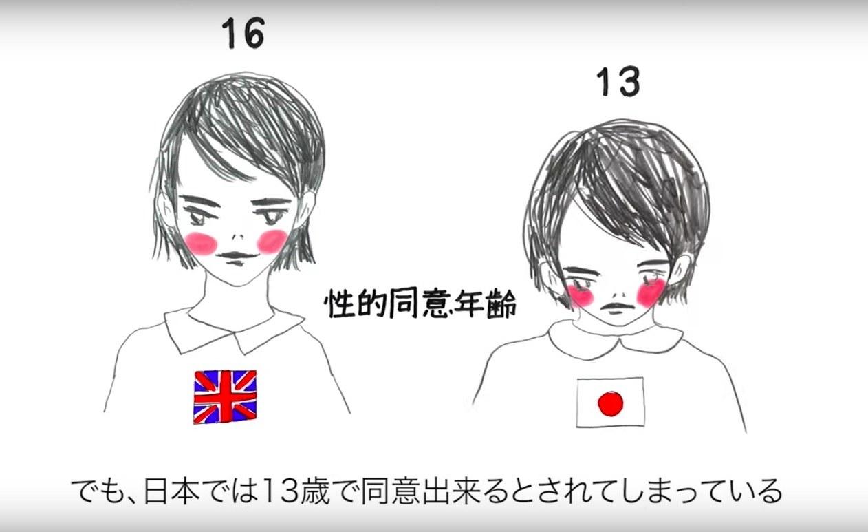 子どもにも分かりやすい「性的同意」についての動画。伊藤詩織さんが ...