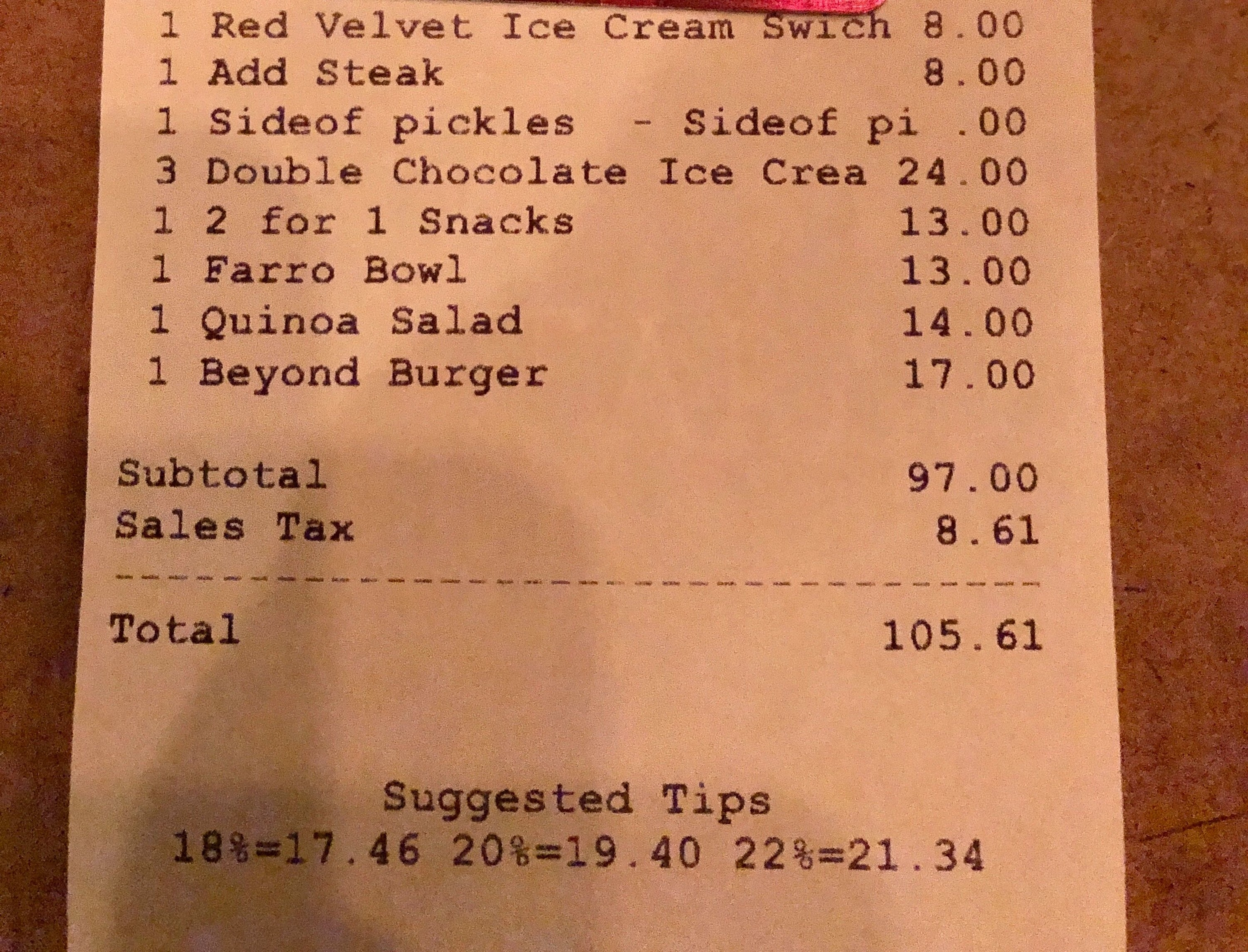 picture of a receipt with a total of $10.61