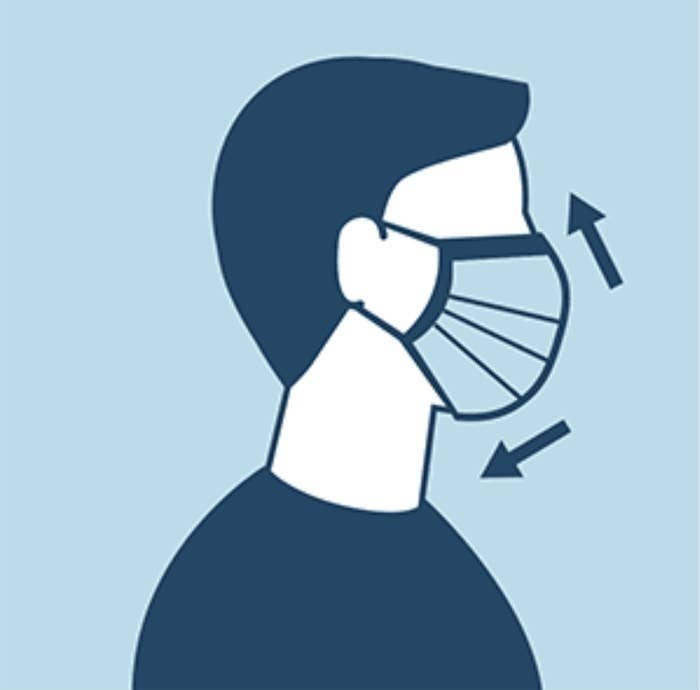 A CDC illustration demonstrating that a non-medical mask should cover your nose and your mouth
