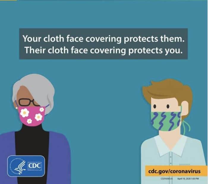 Two cartoon people wearing masks