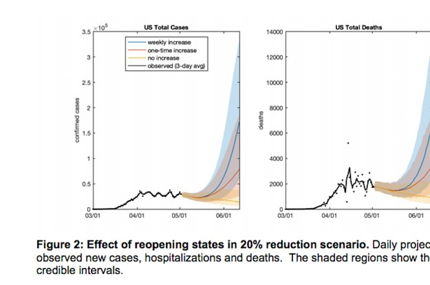Here's What Public Health Experts Think Our Pandemic Summer Will Look Like