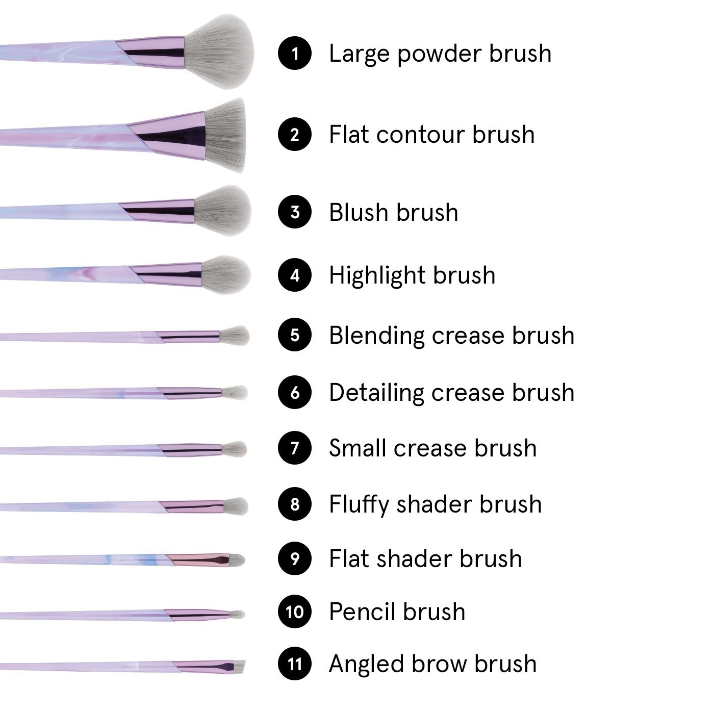 purple and metallic brush 11-piece brush set with labels of what each brush does