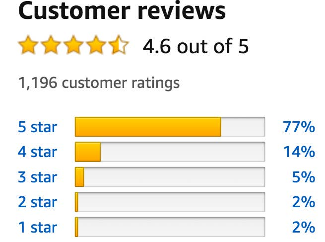The 4.6 out 5 star rating for BookFactory Password Journal on Amazon.