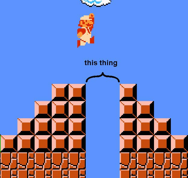 screengrab from the original Mario Bros. game showing Mario jumping over a pit