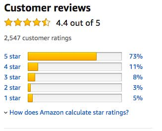 Photo of the customer review breakdown showing that the product has a rating of 4.4 out of 5 stars and that 73% of people gave it five stars
