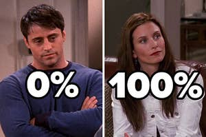 In the left image Joey looks disappointed and is 0% like Monica, while on the right Monica is 100% like Monica