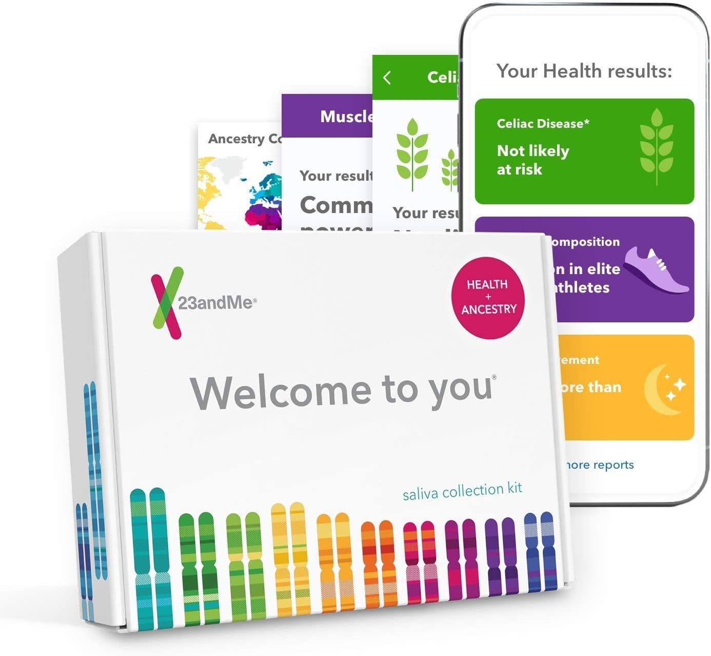 The 23AndMe kit