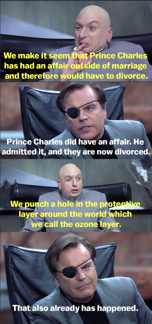 Dr. Evil suggests blackmailing the Royal Family threatening to spread a rumor of Charles's infidelity then threatening to make a hole in the ozone layer, and Number 2 tells him both have happened