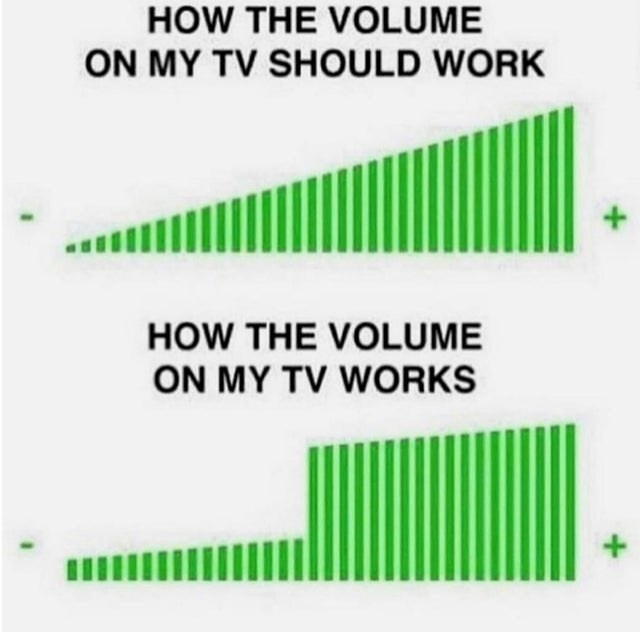 Picture showing how volume control on a TV never works