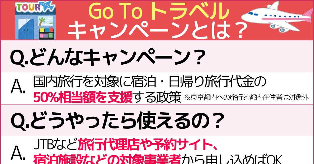 ゴートゥー キャンペーン 予約 東京