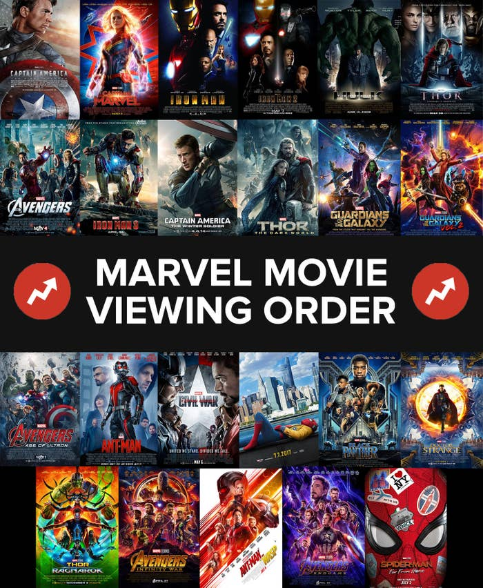 Marvel Movies In Order Buzzfeed S Guide To The Mcu