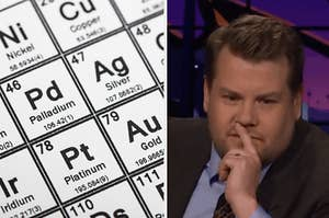 The periodic table and James Corden thinking