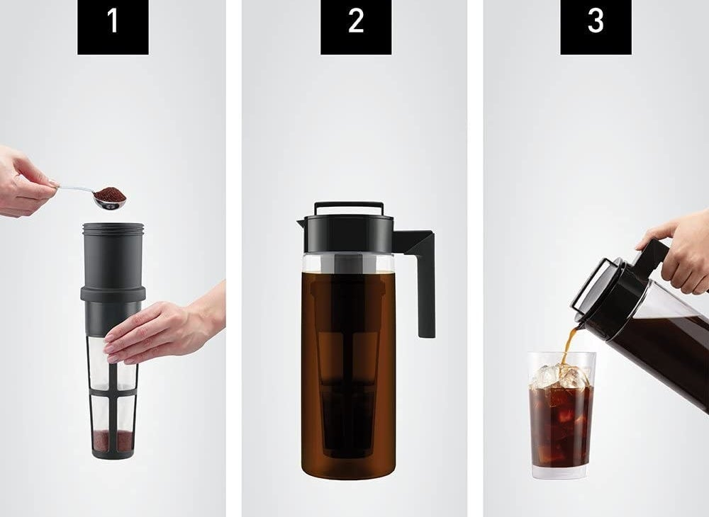 Three steps: 1) hand scooping ground coffee into a stainless steel brew basket 2) the brew basket in the pitcher after brewing, so it's filled with coffee 3) hand pouring the coffee out, using the handle on the pitcher